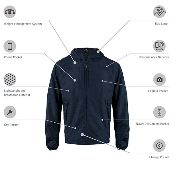 a travel jacket is one of the best travel gifts for guys
