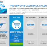 Chase Freedom Calendar 2018 Categories That Earn 5% Cash Back