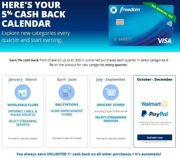 Chase Freedom Calendar 2021 Categories That Earn 5% Cash Back